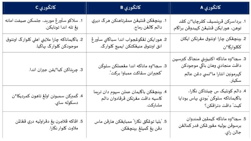 Tajuk Pertandingan Esei Jawi 2013